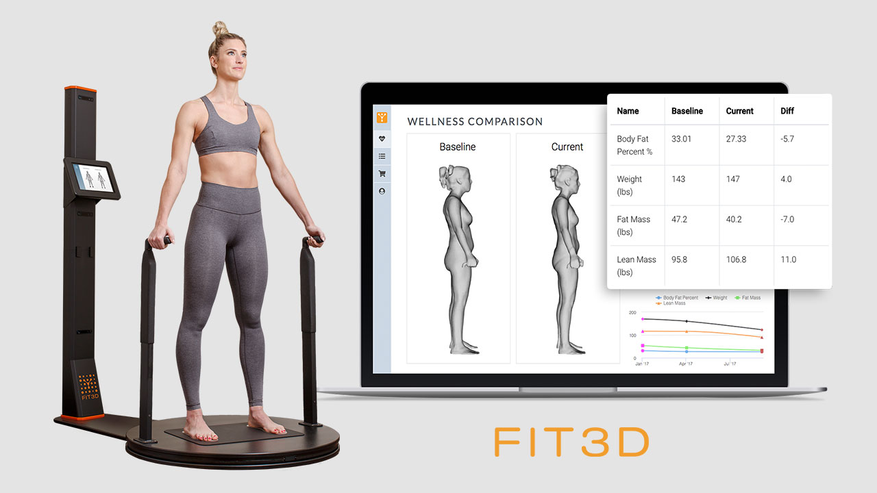 Fit3D Body Scan
